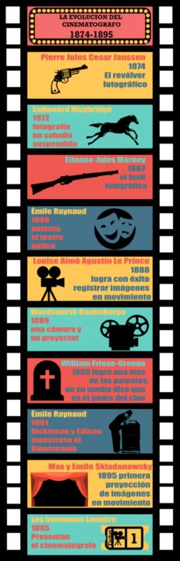 El cine y su historia